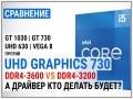 Порівняння Intel UHD Graphics 730 з DDR4-3200 і DDR4-3600 проти GT 1030, GT 730, UHD 630 та Vega 8 у 16 іграх в 2021