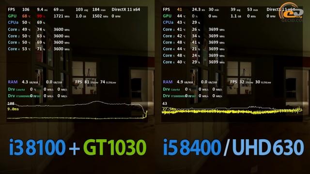 Порівняння Intel Core I3-8100 + GeForce GT 1030 проти