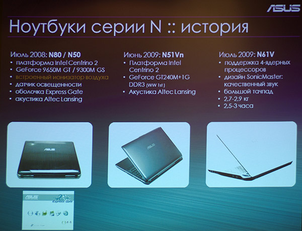 ASUS Notebook Intel Haswell