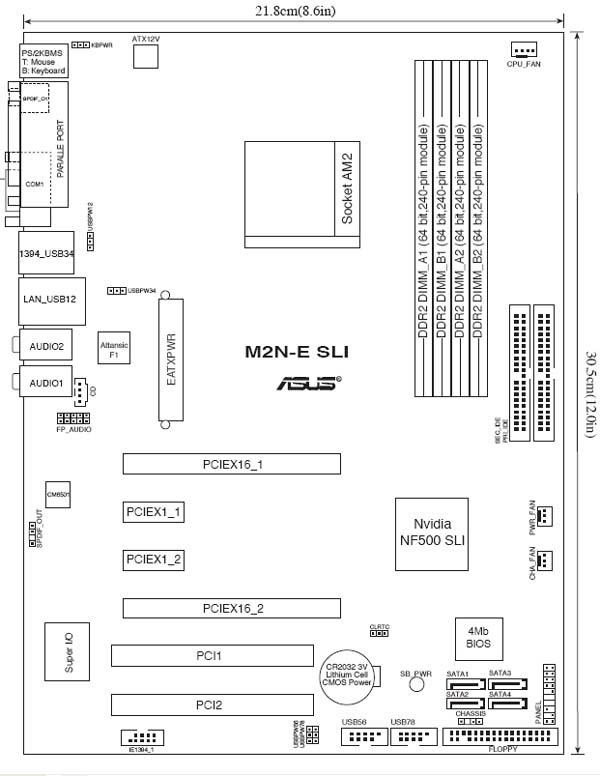 unit 5 p5 m2 business