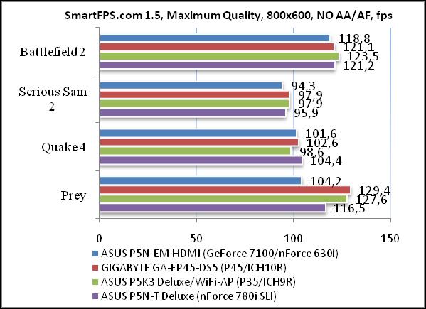 Intel gma x3500