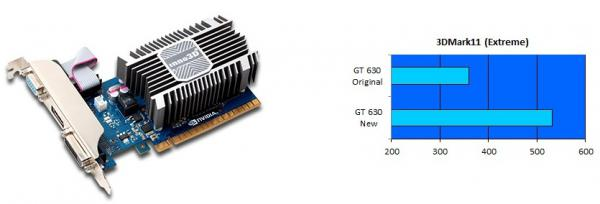 Inno3D GeForce GT 630