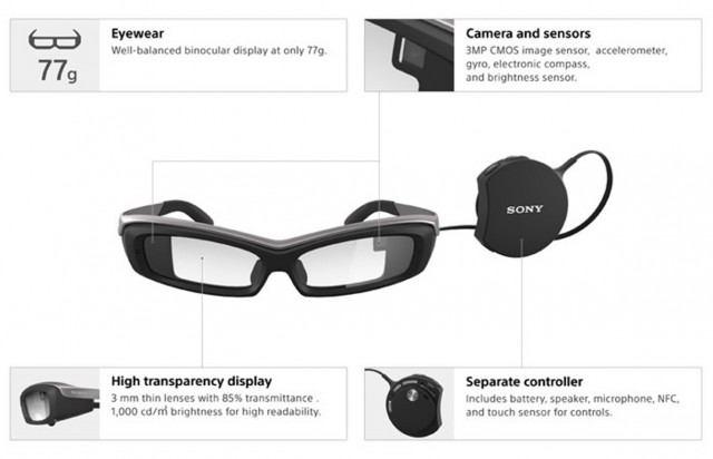 Sony SmartEyeglass Developer Edition