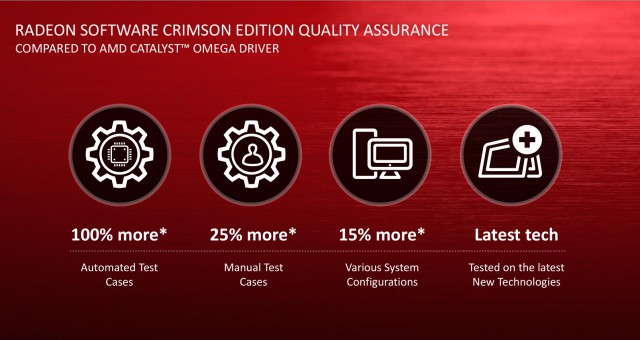 AMD Radeon Crimson Edition