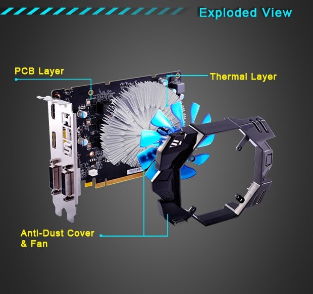 HIS R7 360 GREEN iCooler OC 2GB
