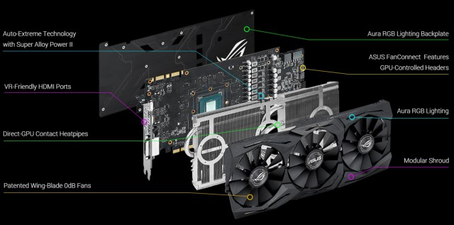 ASUS ROG Strix GeForce GTX 1080