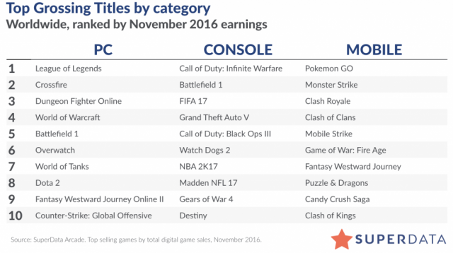 SuperData Research