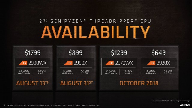 AMD Ryzen Threadripper 2000