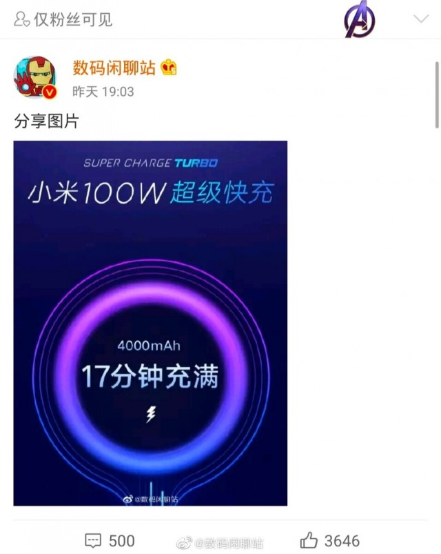 Xiaomi Super Charge Turbo