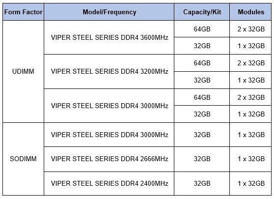 PATRIOT VIPER STEEL SERIES DDR4