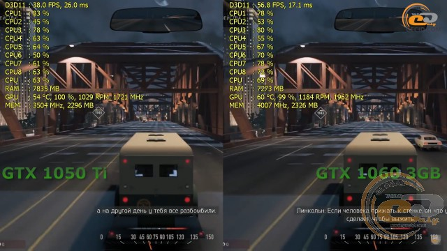 NVIDIA GeForce GTX 1050 Ti vs GTX 1060