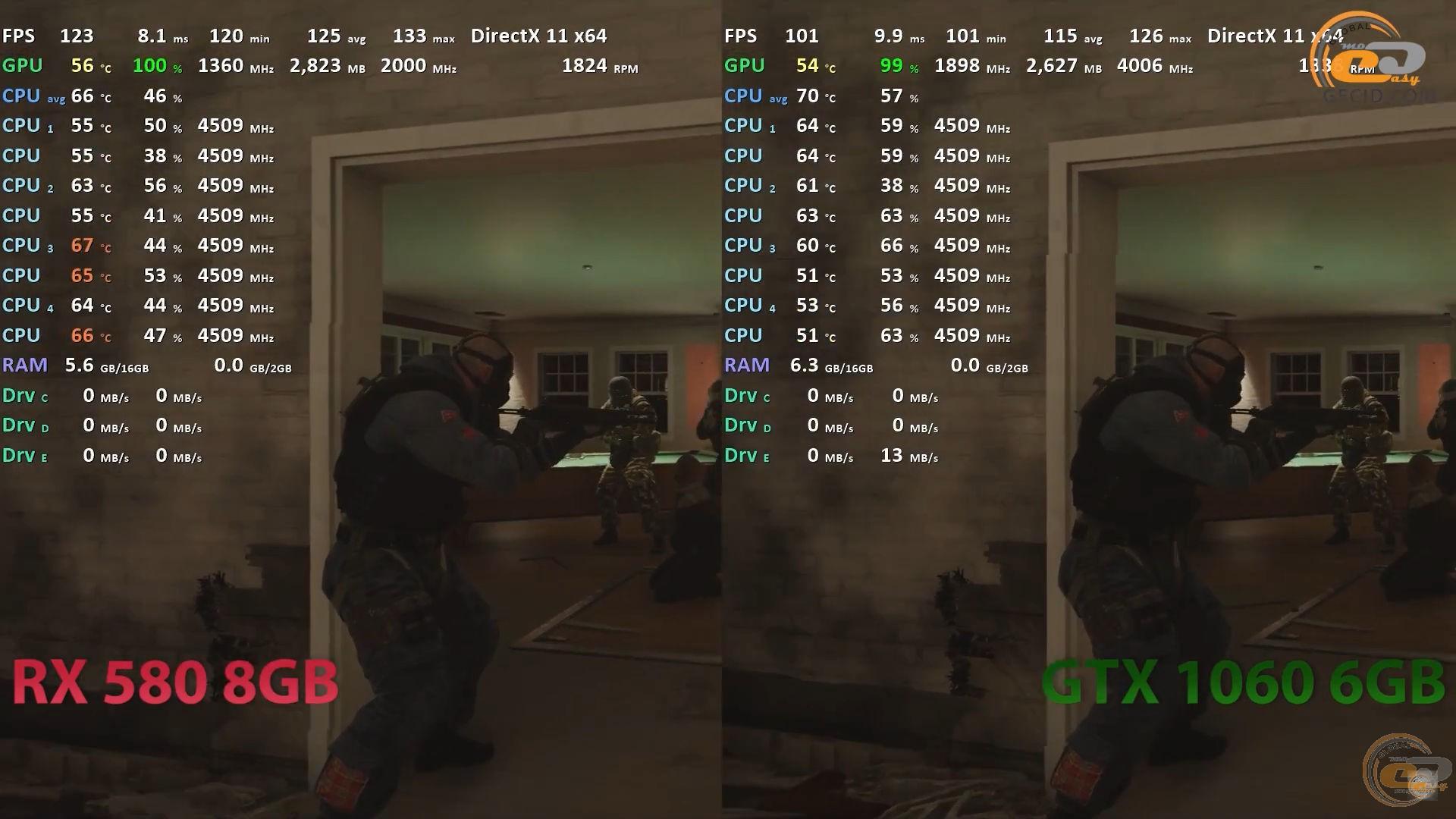 rx 580 4gb vs gtx 1060 6gb
