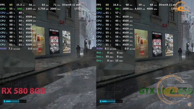 radeon rx 580 vs geforce gtx 1060