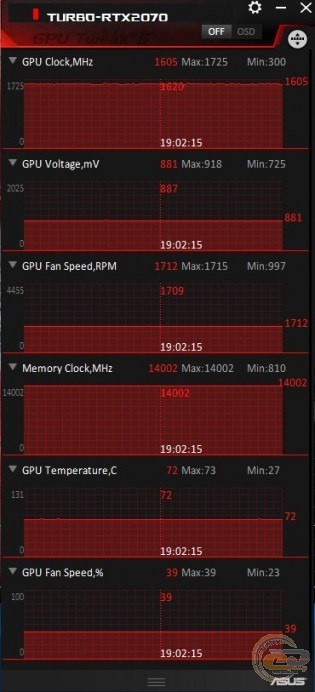 ASUS Turbo GeForce RTX 2070 (TURBO-RTX2070-8G)
